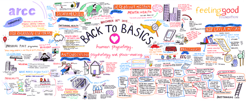 Back to basics graphic of the event drawn by Ellie from InkyThinking.com