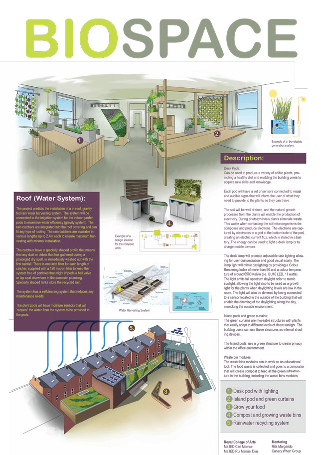 bioSpace design challenge highly commended entry