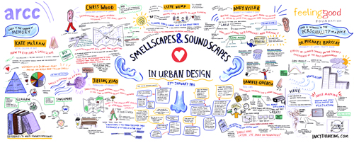 Smellscapes and soundscapes graphic drawn by Ellie from InkyThinking.com