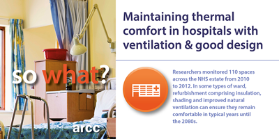 Thermal comfort in hospitals