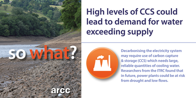 High levels of CCS could lead to energy sector demand for water exceeding supply