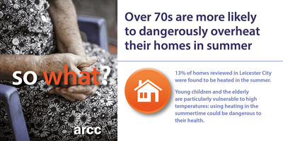 Over 70s are more likely to dangerously overheat their homes in summer