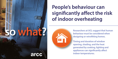 People's behaviour can significantly affect the risk of indoor overheating