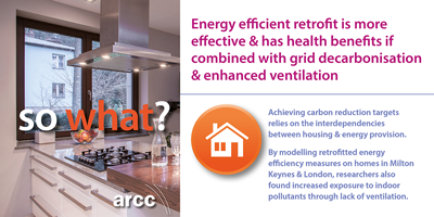 Energy efficiency measures can have health impacts