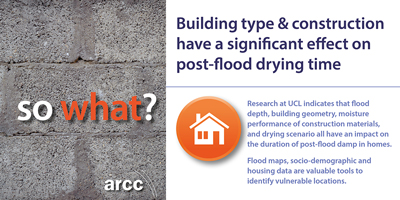 Building type & construction has a significant effect on post-flood drying time