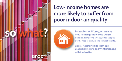 Low income & poor air quality
