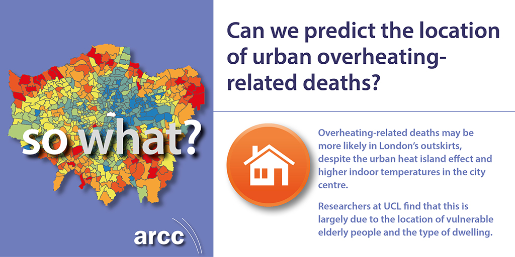 Predicting the location of overheating-related mortality in London
